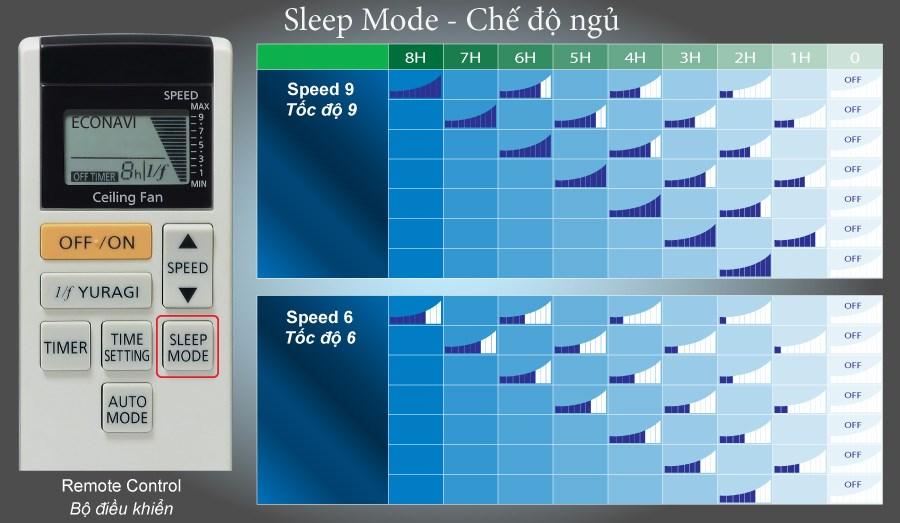 Chế độ ngủ (sleep mode)